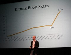 AMAZON'S KINDLE E-BOOK READER GAINING FAST; NEW LARGE-SCREEN COMING