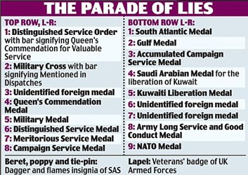 ARTICLE EXAMINES MAN'S IMPOSSIBLE DISPLAY OF MEDALS