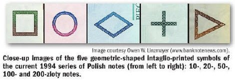 MORE ON BANKNOTES FOR THE BLIND