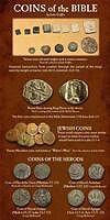 QUERY: ANCIENT COIN REPLICA MAKER SOUGHT