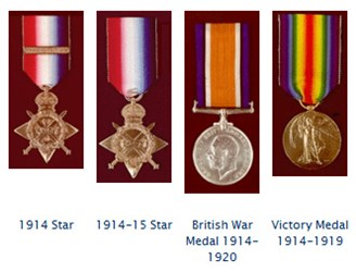 FEATURED WEB PAGE: BRITISH SERVICE MEDALS OF THE FIRST WORLD WAR