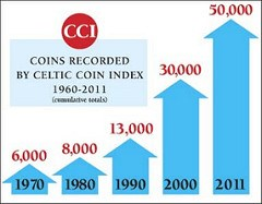 THE CELTIC COIN INDEX