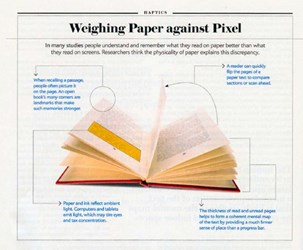 WHY PAPER STILL BEATS SCREENS