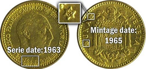 FEATURED WEB PAGE: DATES ON MODERN SPANISH PESETA COINS