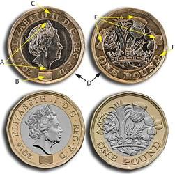 ODD NEW £1 COIN: FAKE OR ERROR?