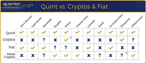 THE QUINT RETURNS AS CRYPTO CURRENCY
