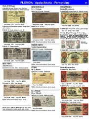 NEW BOOK: OBSOLETE PAPER MONEY GUIDE WITH PRICES